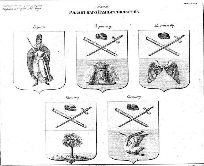 who is depicted on the coat of arms of Ryazan