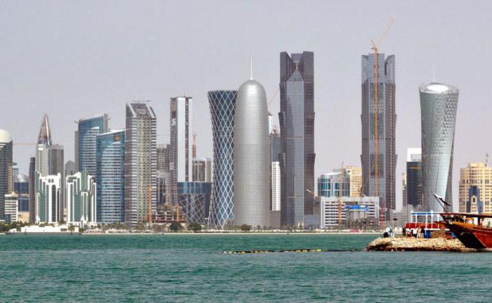 катар это какая страна