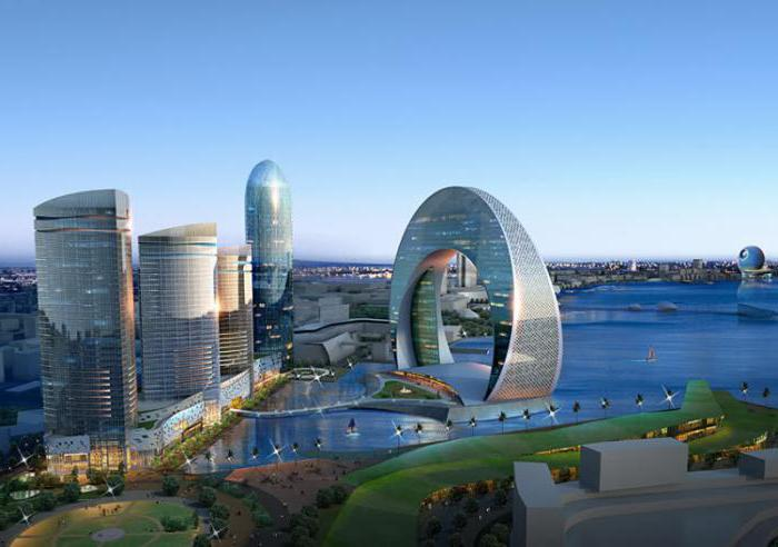 Azerbaijan. Cities: list