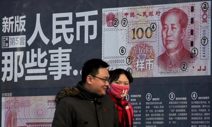 average salary in china