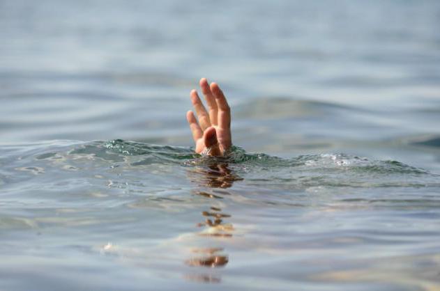 сонник человек утонул в воде