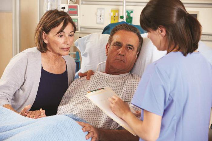 Таблетки от головокружения для пожилых людей: лечение лекарствами