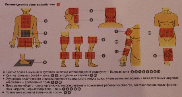 Польза массажера кузнецова массажер для рук лимфодренаж