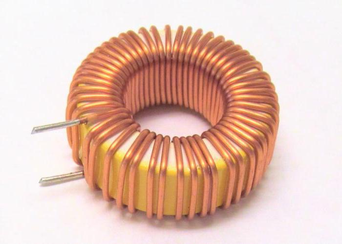 calculation of inductance of coils