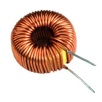 core coil inductance calculation