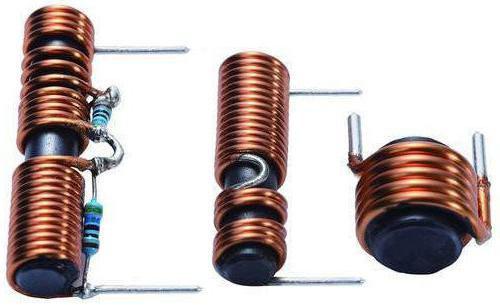 coil inductance calculation program