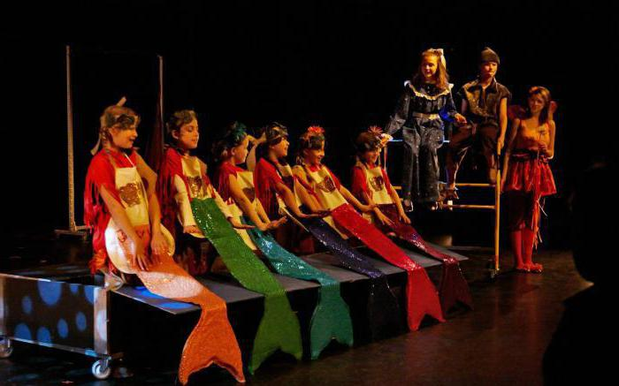 Сценарии для школьного театрального кружка