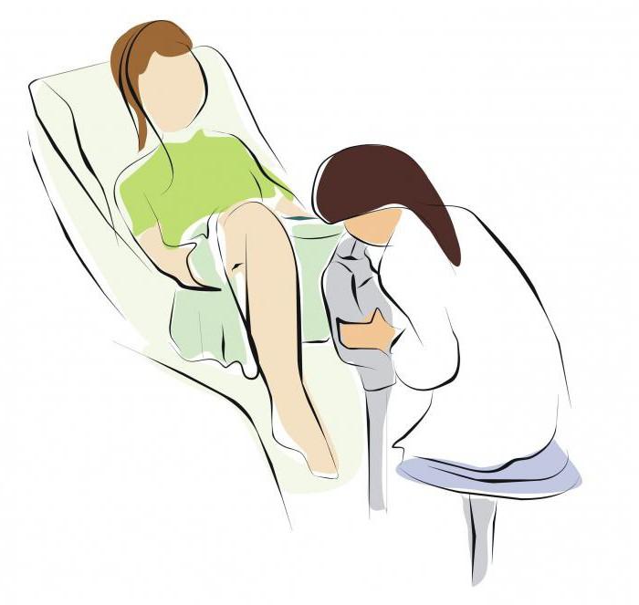 что такое дисплазия в гинекологии