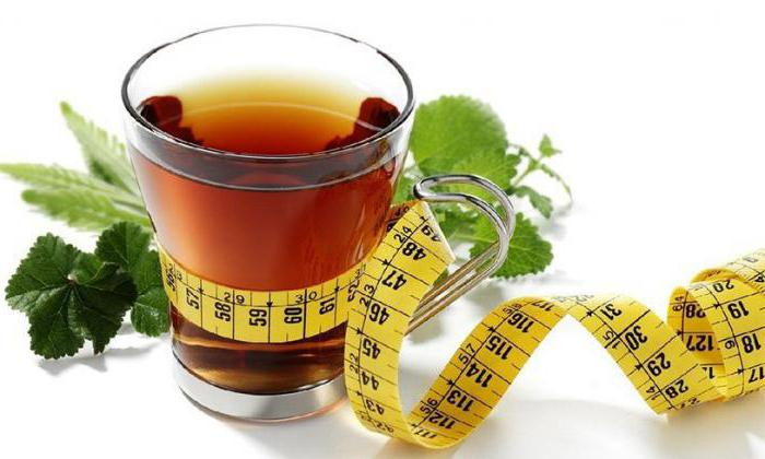 Диета с чаем для похудения