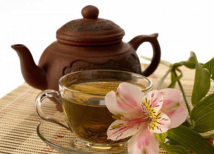 какой чай самый лучший отзывы