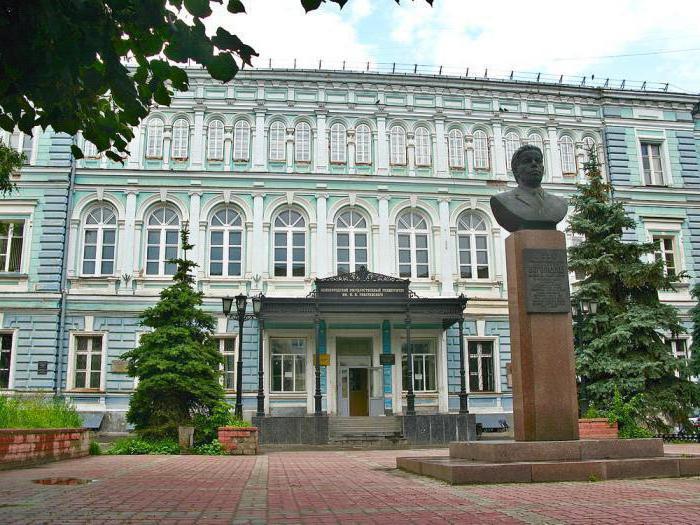 University named after Lobachevsky