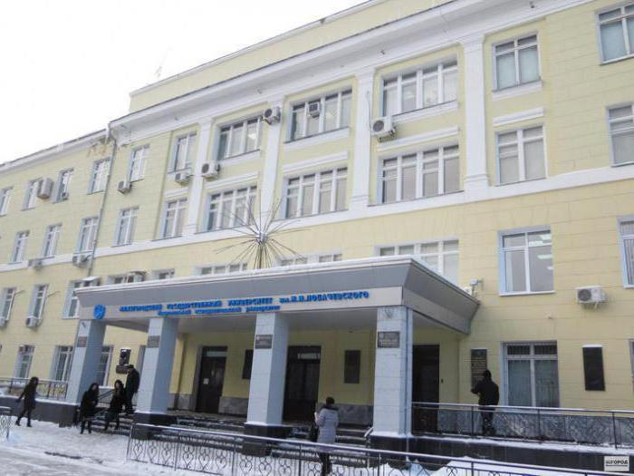 faculties of the University of Lobachevsky