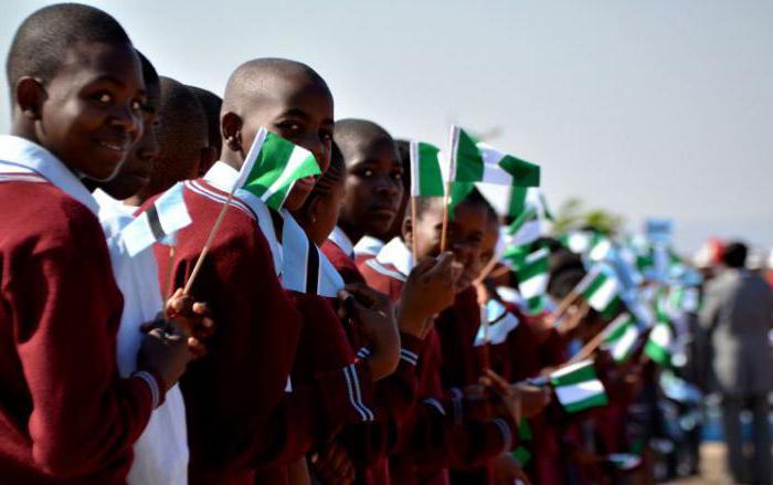 capital of nigeria