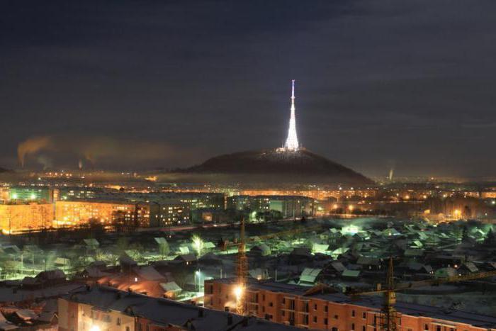 Where is the city of Birobidzhan