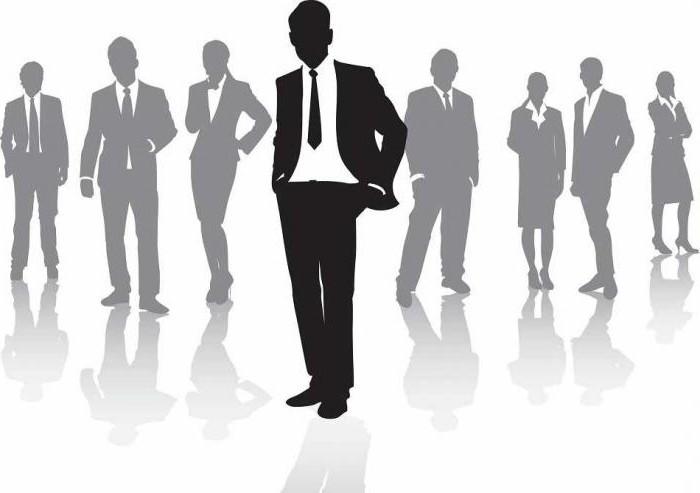 Методы управления предприятием