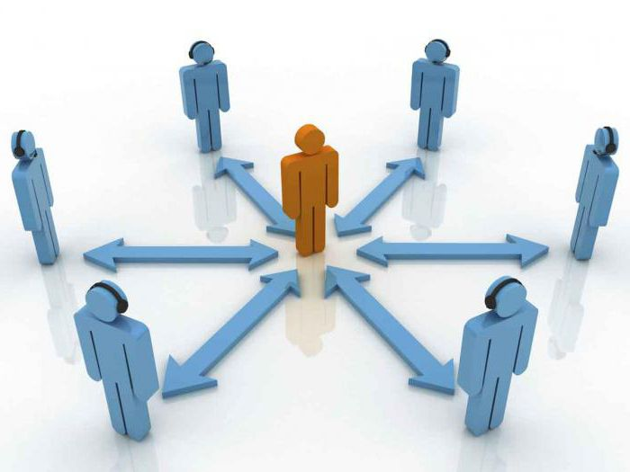 Принципы и методы управления