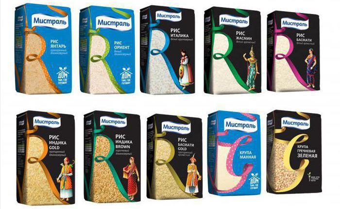 таблетки от холестерина дешевые цена