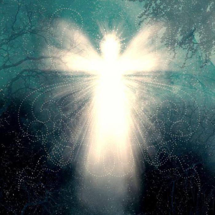 имена ангелов в исламе