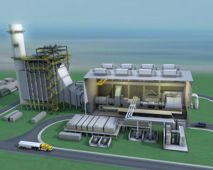 production of gas turbine plants
