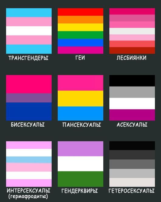 Цвета флага сексменшинств