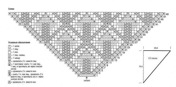 Пуховая косынка схема
