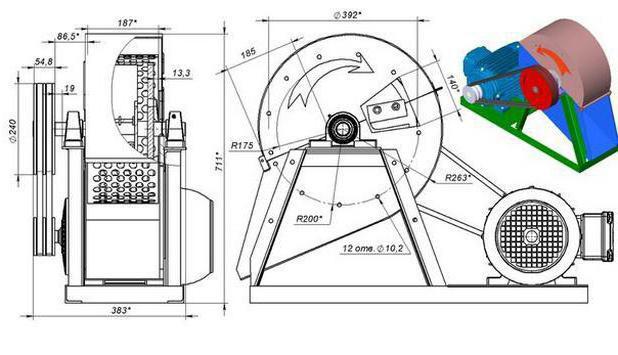 Как сделать щепорез своими руками: чертежи, устройство конструкции