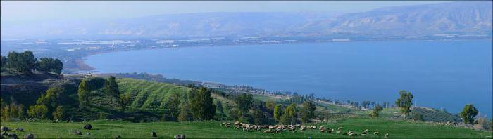 where is the lake of tiberias