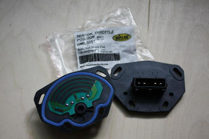 potentiometer adjustment