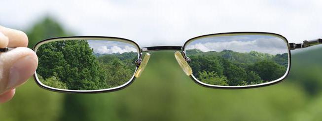 Как сделать зрение минус 106