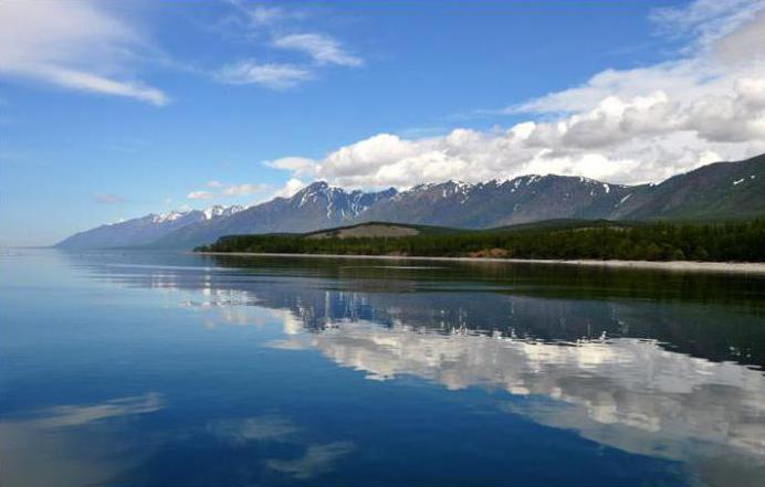 Baikal River Selenga