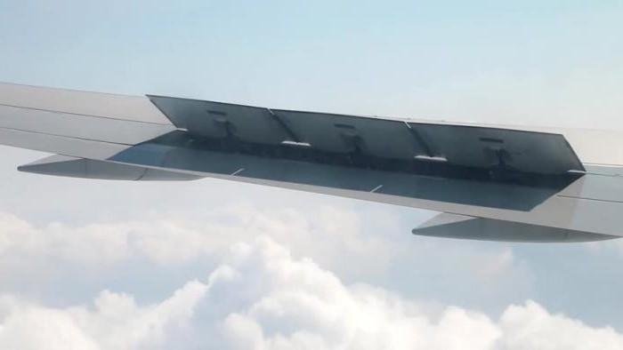 Что такое элероны у самолета