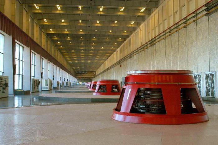 Ust-Ilimsk hydroelectric station design