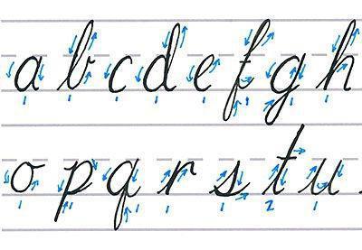 how to write calligraphy alphabet