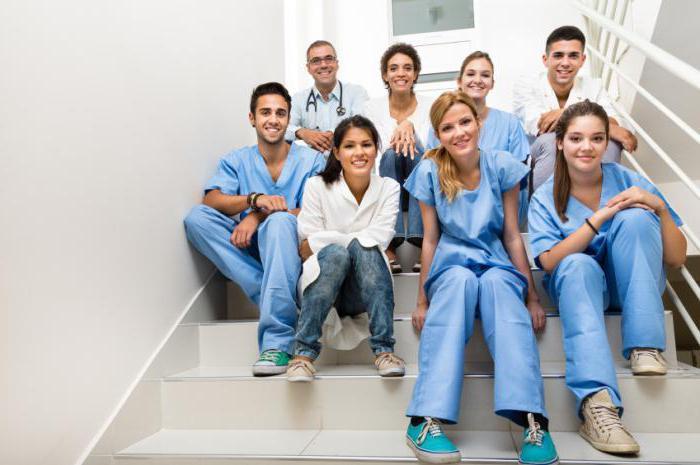 сколько длится ординатура в гинекологии