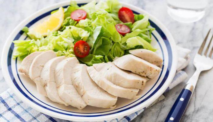 Боли в животе после овощной диеты
