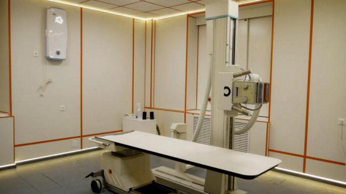 polyclinic 17 Krasnogvardeisky district appointment to the doctor