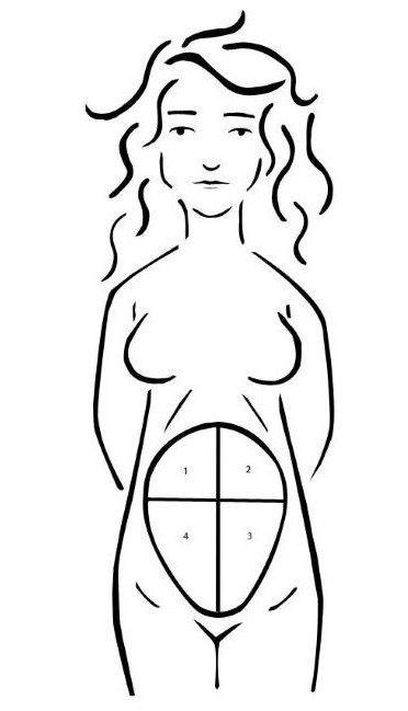 Нормы индекса амниотической жидкости по неделям беременности