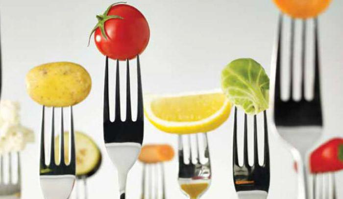 правильное питание 1200 калорий меню