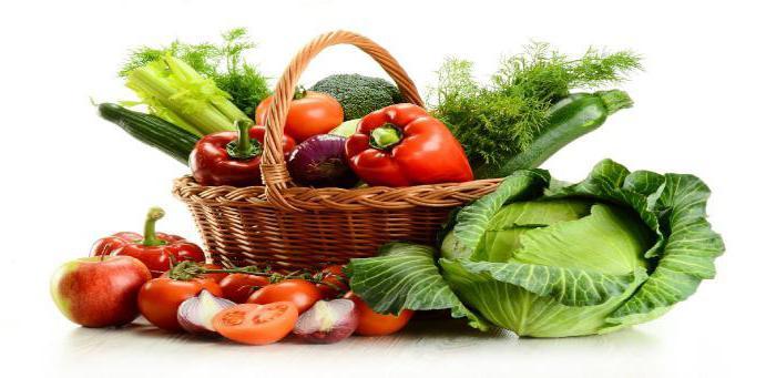меню 1200 калорий меню на неделю Диета на 1200 калорий в день: меню на неделю, ОТЗЫВЫ и результаты