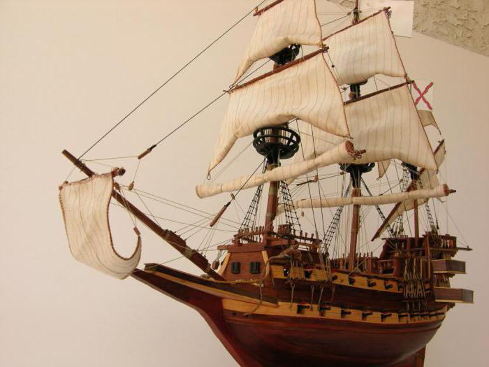 types of ships of the 18th century