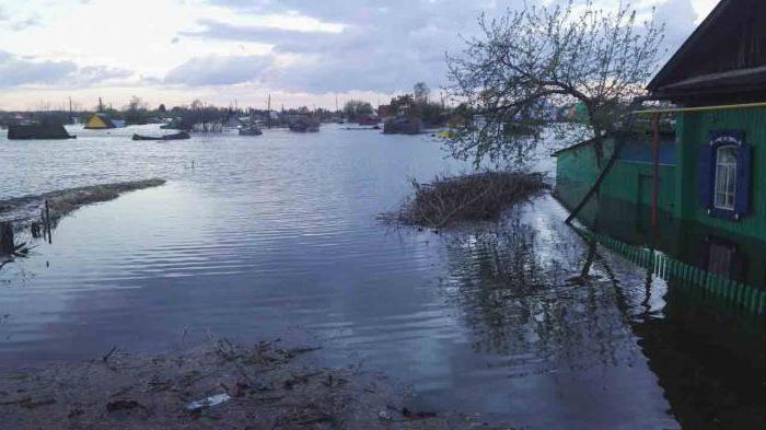 Уровень реки Ишим