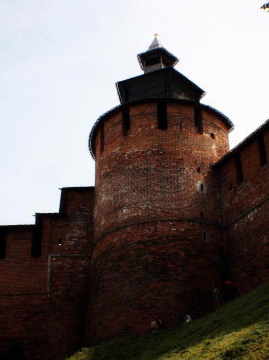 Nizhny Novgorod city foundation