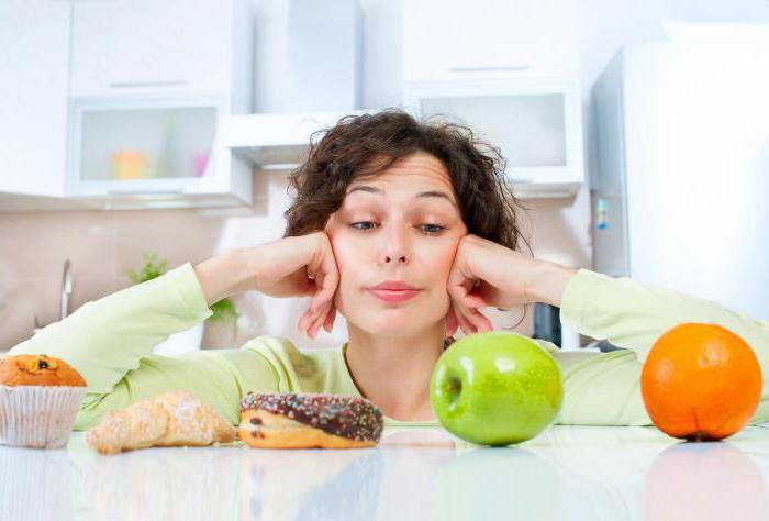 похудеть женщине после 45 лет советы диетолога