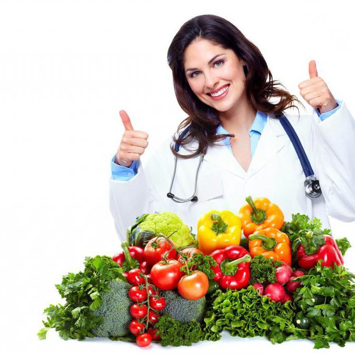 эффективные диеты для похудения после 45 лет