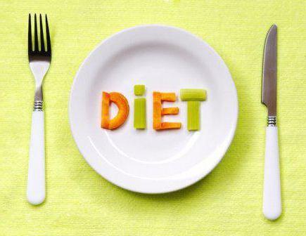 диета это