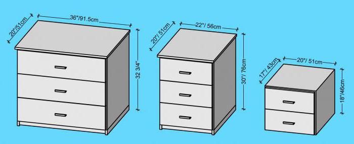 Стандартный размер прикроватных тумбочек в спальню Syl Ru