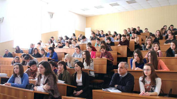 Bashkir State Agrarian University faculties