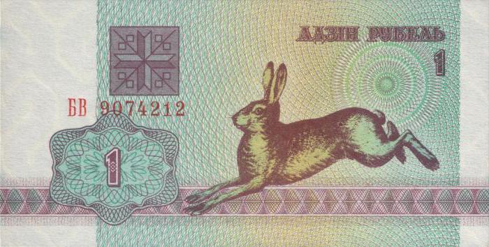 currency of Belarus