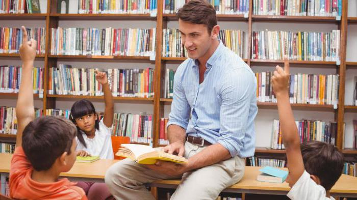 tutoring in additional education