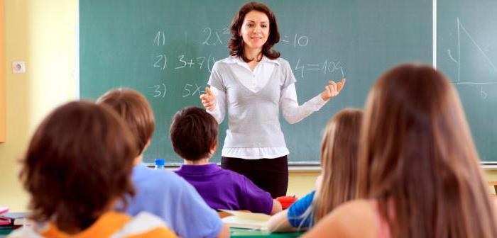tutoring in modern education